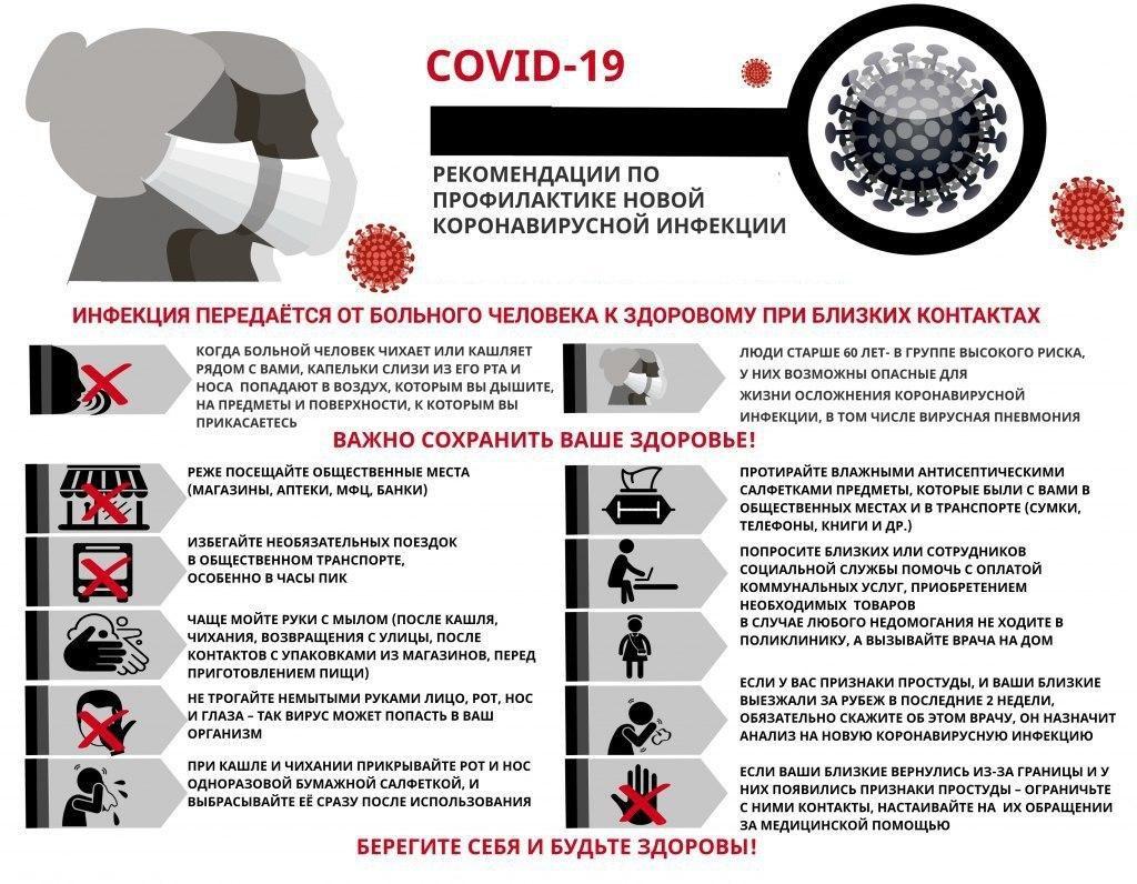 Профилактика коронавируса, удаленная работа