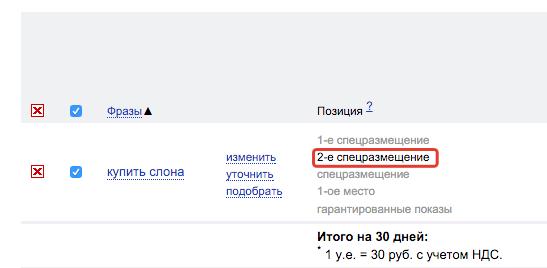 Спецразмещение в Яндекс.Директе
